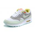 Мятно-бирюзовые женские кроссовки Nike Air Max 87